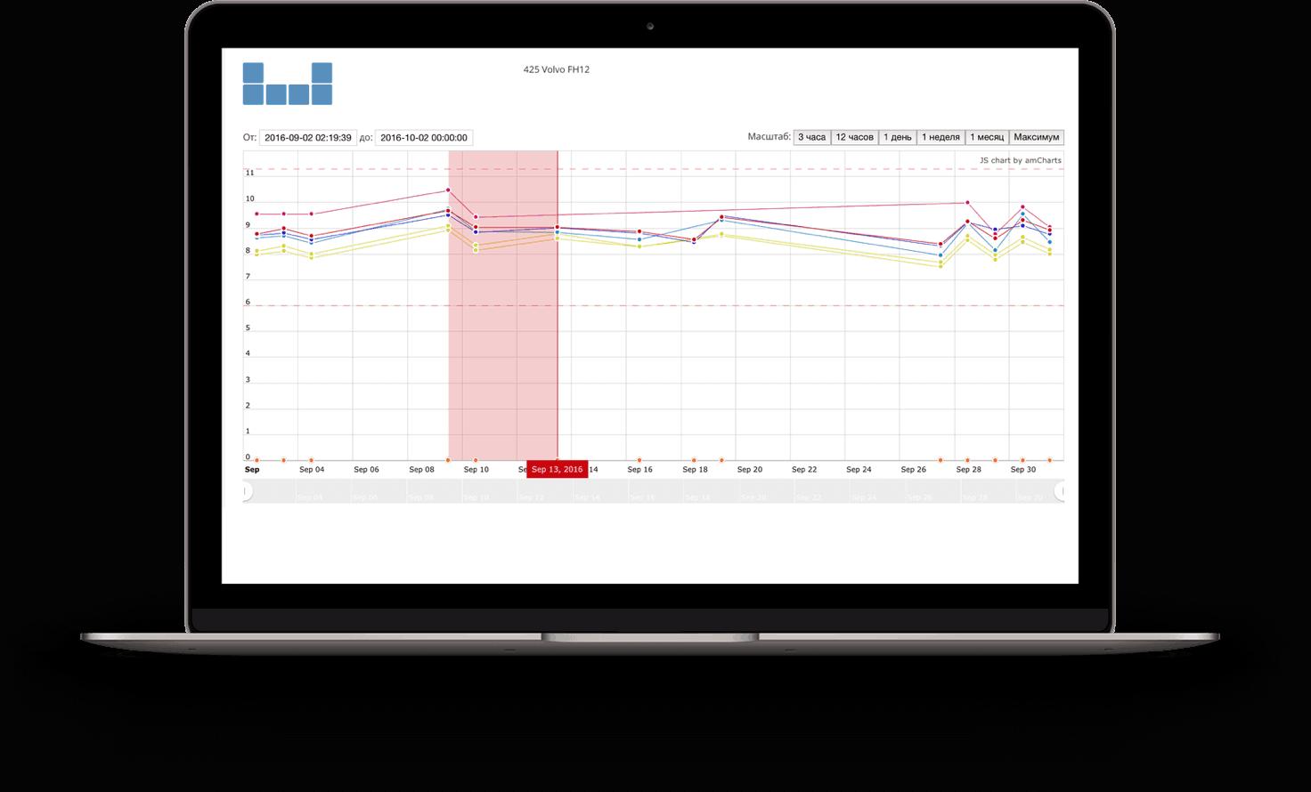 monitoring-4@2x